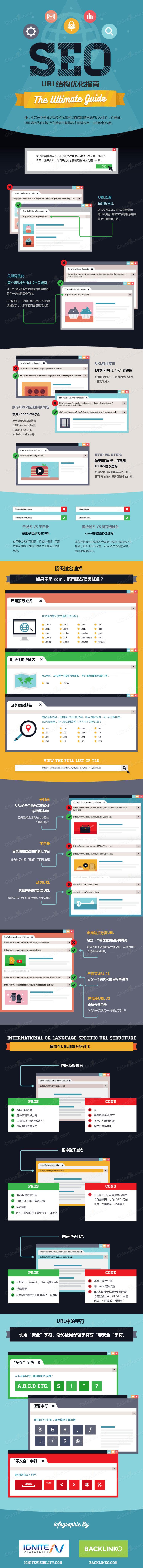 「金沙娱城9710」图文解读网站url劣化