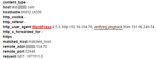 WordPress反弹攻击那点事儿,利用wordpress站点发包攻击-极速快3—1分六合