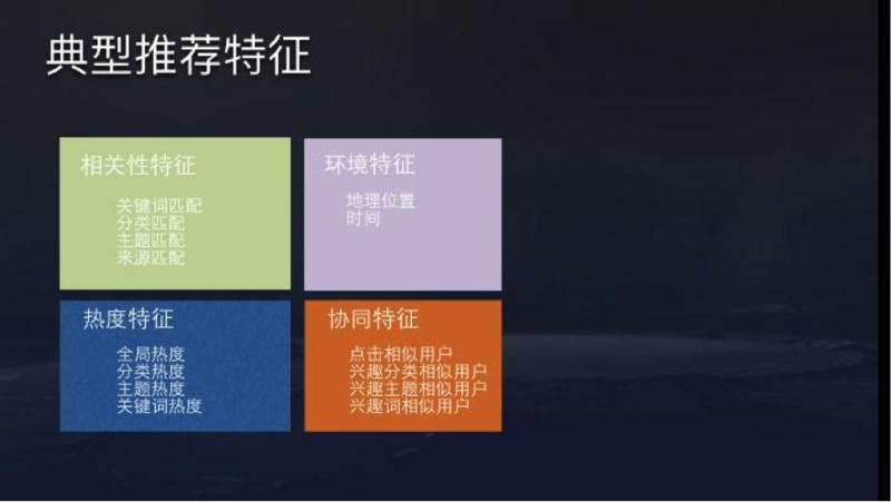 今日头条用了哪五种推荐算法?资深架构师曹欢欢首次公开揭秘