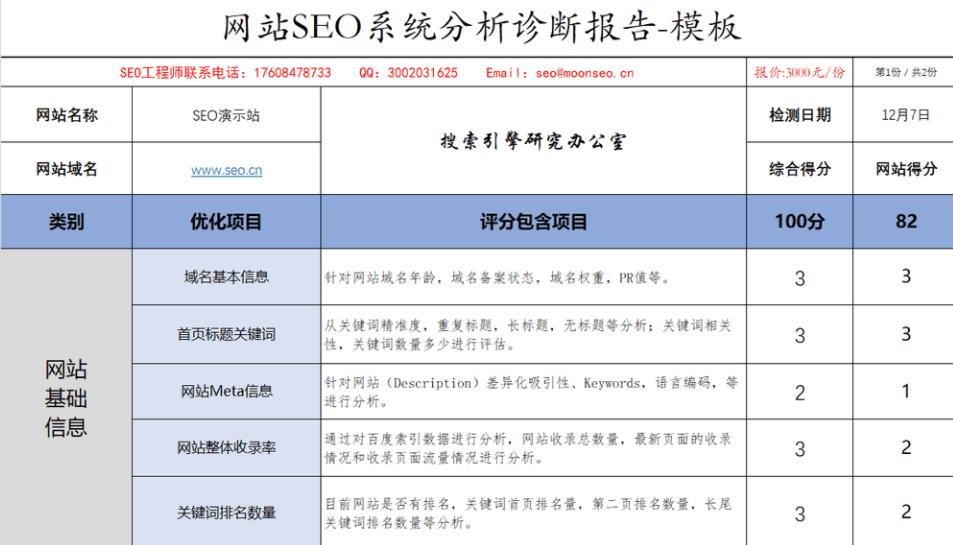 高价值SEO诊断方案书