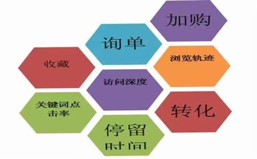 「金沙9527平台」seo要害词劣化查核指标
