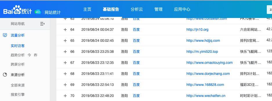 「金沙娱城手机在线」baidu统计被刷渣滓告白词本理剖析