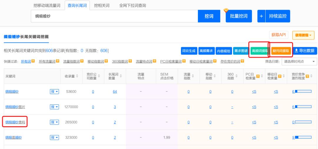网站SEO布局:站内词库布局与关键词搜索排名技术