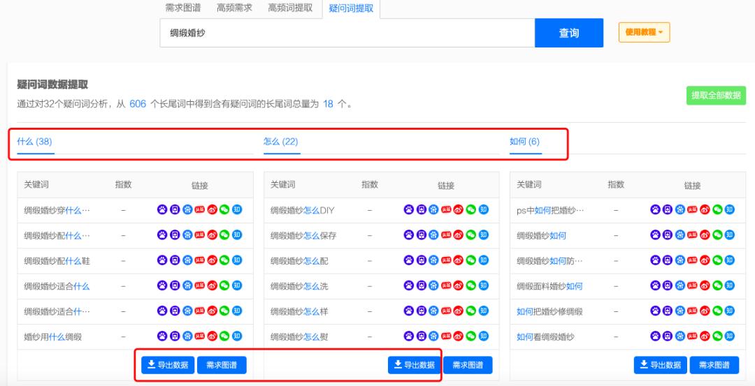 站内SEO布局:站内词库布局与关键词搜索排名秘诀
